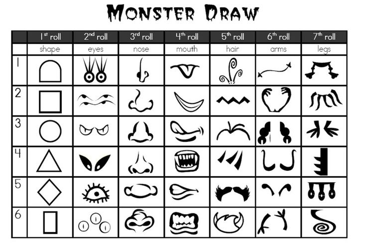 Roll a monster game - roll and draw Something simple for sub lesson
