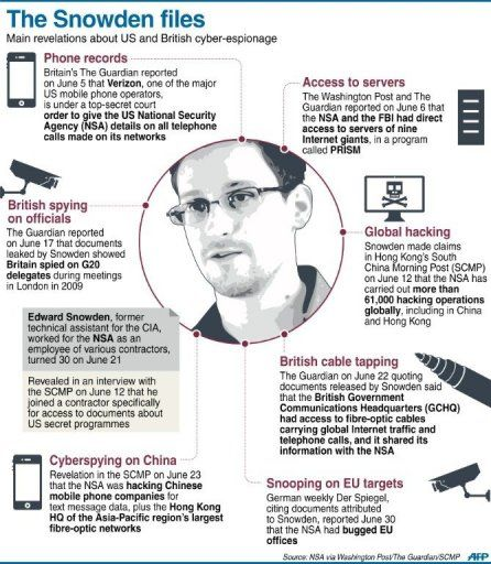 Why Edward Snowden's Leaks Have Empowered All of Us