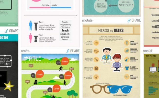 Jak zrobić infografikę? W sieci istnieje sporo narzędzi, które pozwalają tworzyć estetycznie wyglądające infografiki, nawet jeśli nie jesteśmy grafikami.