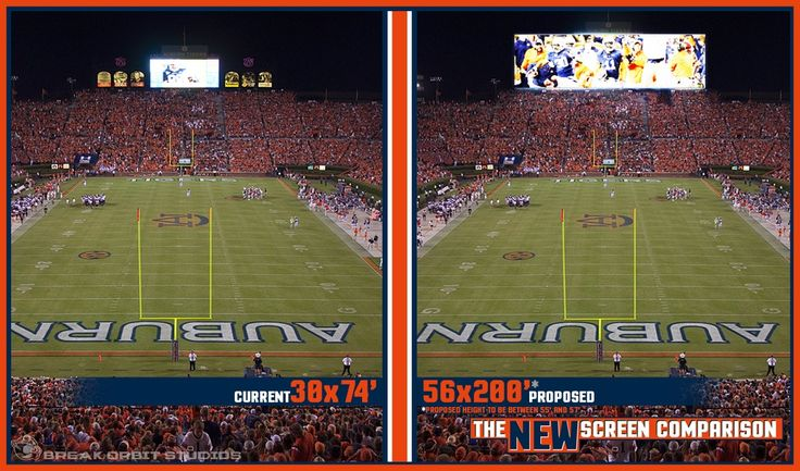 Auburn now has the largest video-board in college football history! ~ Check this out too ~ RollTideWarEagle.com for sports stories that inform and entertain. #Auburn #CFB #Collegefootball #WarEagle