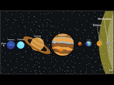 Solsystemet (Fysik) - Studi.se