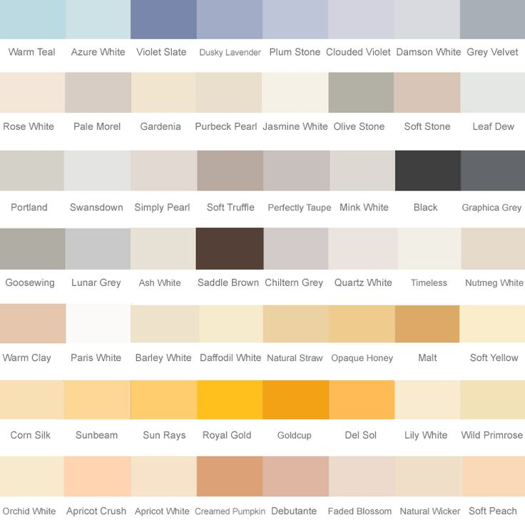 Dulux Trade Weathershield Textured Masonry Paint