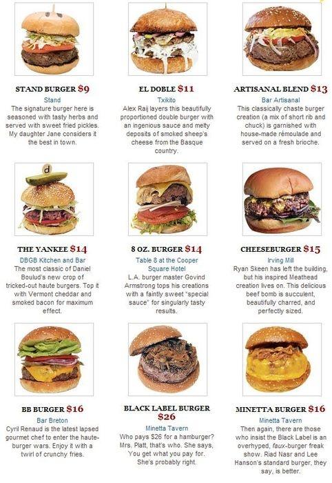 Black Label Burger Menu : black, label, burger, Black, Label, Burger, Ythoreccio