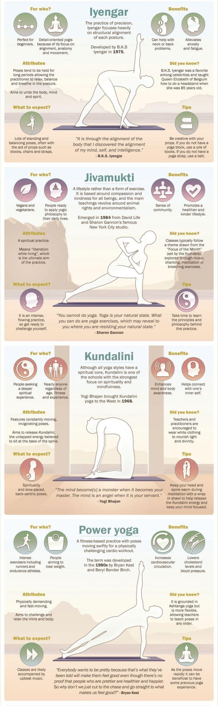 Tipos de Yoga (parte 2)