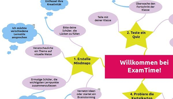 Baue Online Lerntools in deinen Unterricht ein und das kostenlos auf ExamTime https://www.examtime.com/de