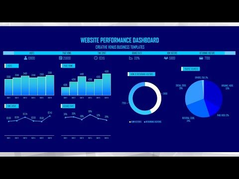 How to build Interactive Excel Dashboards - YouTube   dash