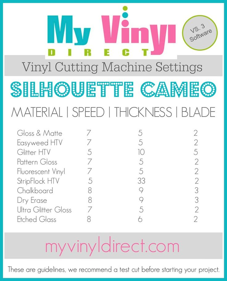 My Vinyl Direct Vinyl Cutting Machine Settings Silhouette Cameo Vs 3