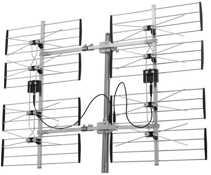Digiwave 8 Bay Attic Outdoor Ultra Clear UHF Digital HD Outdoor TV Antenna #Unbranded