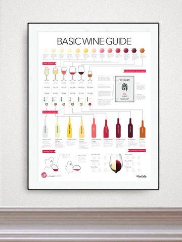 Guía de Alta Resolución Básica Vino