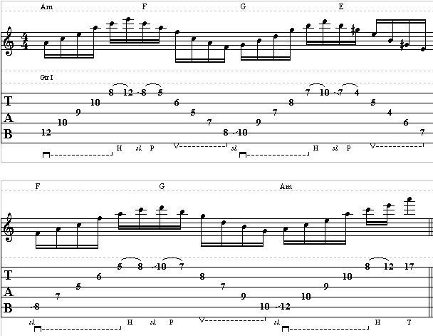 Guitar guitar chords music : 1000+ images about Guitar chords and Sheet music on Pinterest