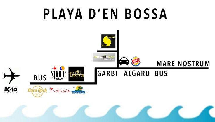 MAP OF PLAYA D'EN BOSSA SHOWING SOME OF THE KEYS CLUBS, BARS AND HOTELS.