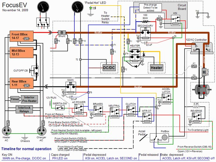 17 best images about auto manual parts wiring diagram wiring diagrams for cars aut ualparts com wiring