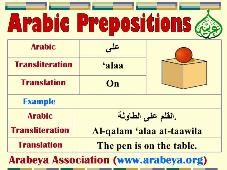 Arabic           ‫على‬ Transliteration     'alaa  Translation         On   Example    Arabic               ‫.القلم على الط...
