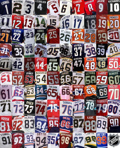 LOVE THIS- especially 10,11,23 and 32   (and they could have used the RIGHT jerseys for 94 and 99!)