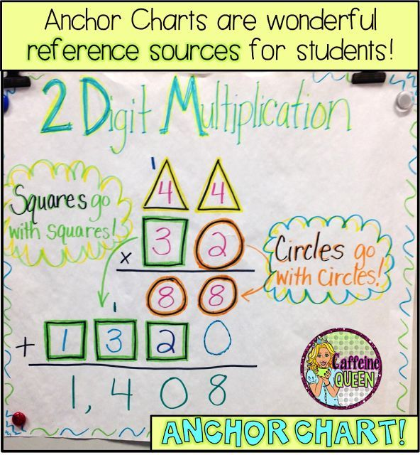 Two Digit One Digit Multiplication Anchor Chart