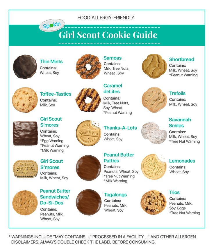 17 best images about nut free living on pinterest