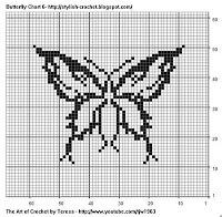 Free Filet Crochet Charts and Patterns: Butterfly Filet Crochet - Charts 4-6