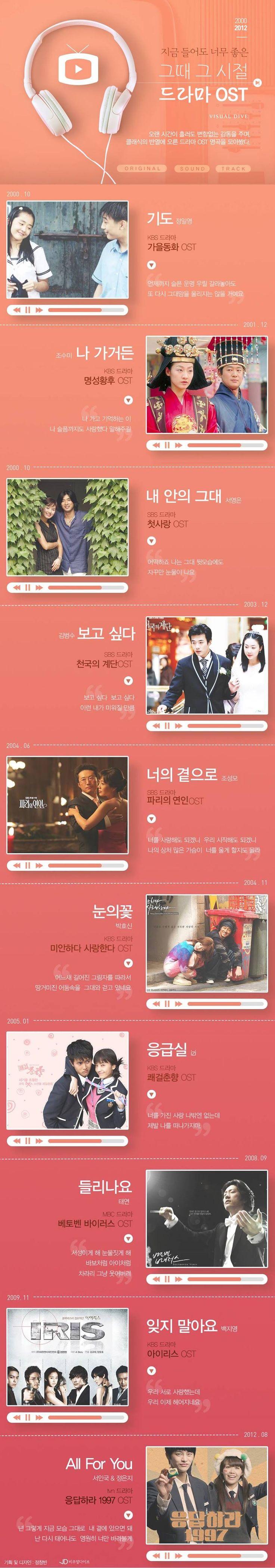 """""""지금 들어도 너무 좋은"""" 그때 그시절 드라마 OST [카드뉴스] #OST #MUSIC / #cardnews ⓒ 비주얼다이브 무단 복사·전재·재배포 금지"""