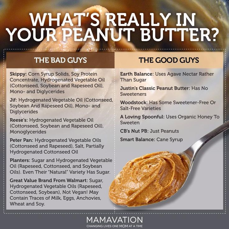 peanut butter: good vs. bad This should help with my peanut butter addiction