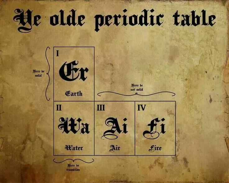 639 best chem periodic table and elements images on pinterest 639 best chem periodic table and elements images on pinterest chemistry periodic table and chemistry puns urtaz Image collections