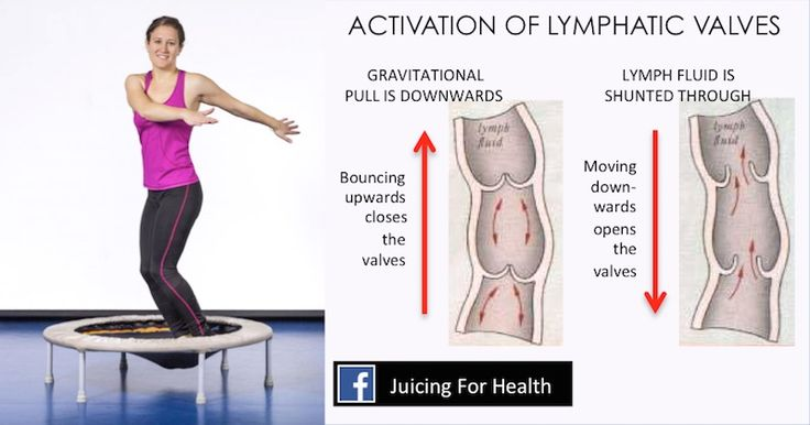 Natural Remedies For Sluggish Lymphatic System