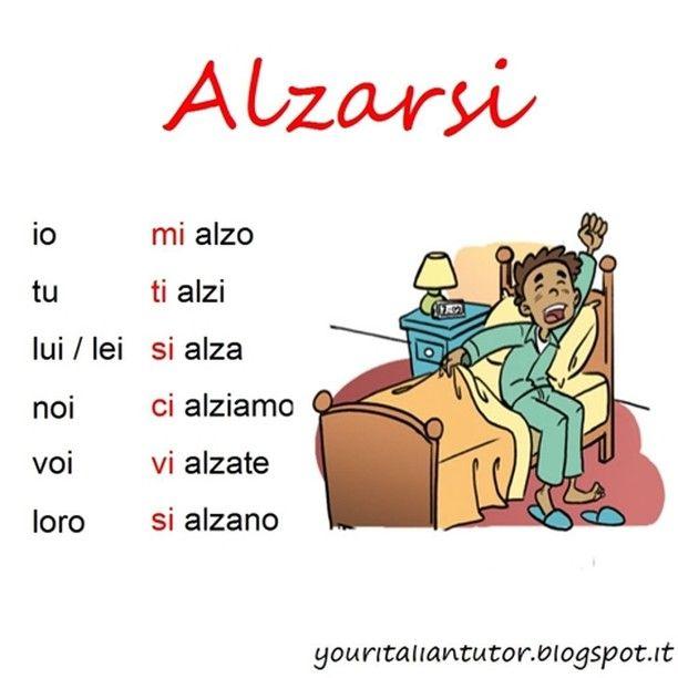 "The present tense of the reflexive verb ""ALZARSI"" (to get up) #learnitalian #italianteacher #italiantutor #italianlanguage #italiangrammar #italianverbs"
