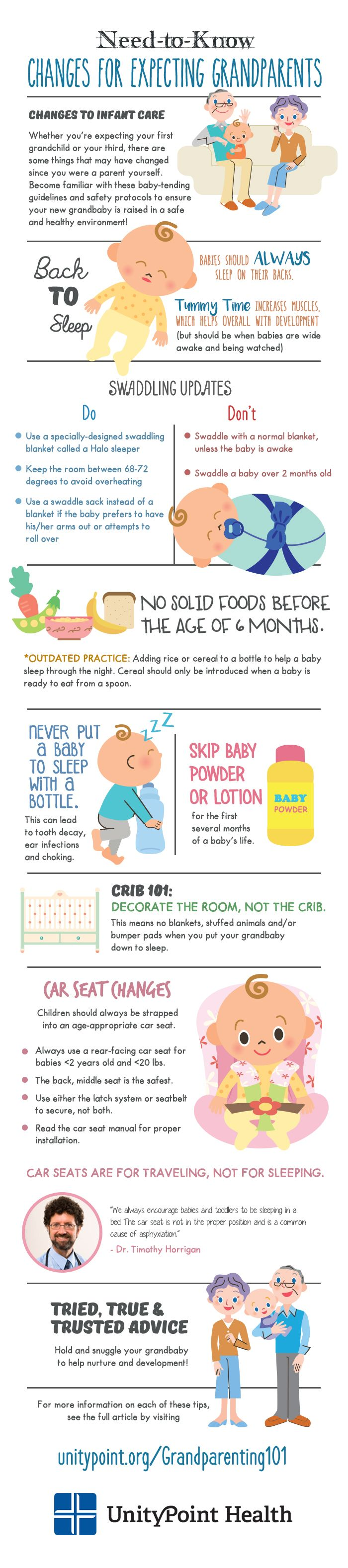 Whether you're expecting your first grandchild or your third, there are some things that may have changed since you were a parent yourself.