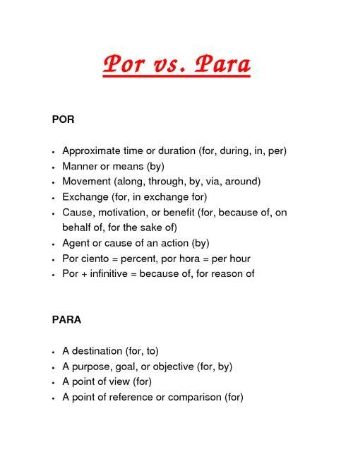 por vs para spanish visuals | Por vs. Para screenshot