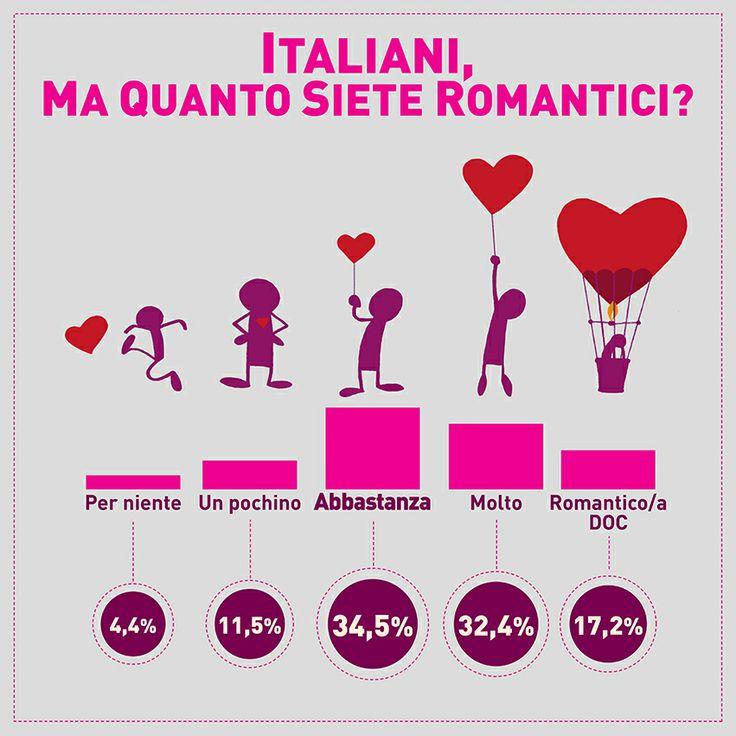 Anche tu, in fondo, sei un romanticone? #SanValentino