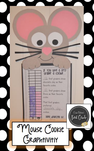 Erica Bohrer's First Grade: Mouse Cookie Graphtivity, Laura Numeroff Author Study, and Cameo Winner
