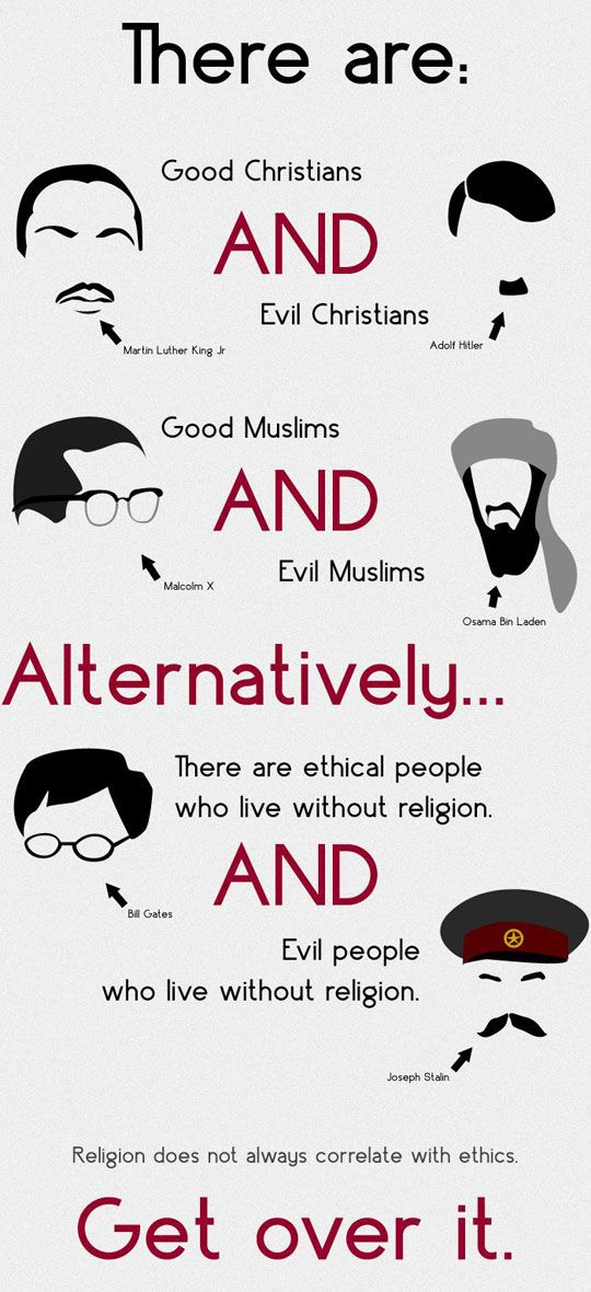 Don't blame it on the religion, blame it on the person.