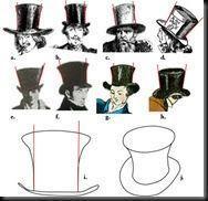 sombrerero de Alicia en el país de las maravillas     Si quieres hacer un sombrero de copa como el del sombrerero de  Alicia en el país de ...