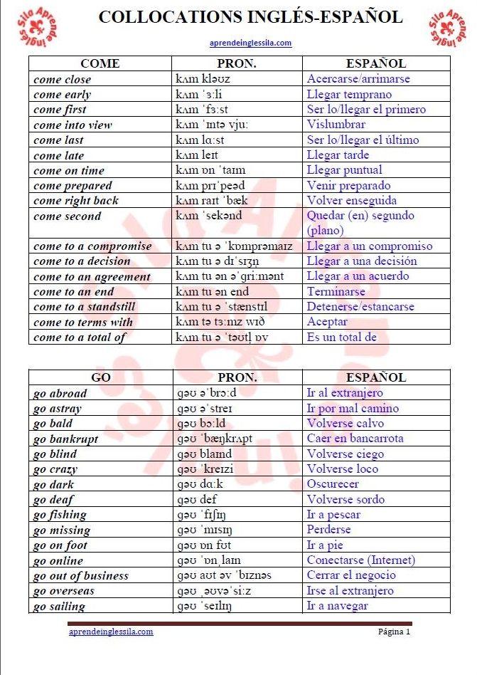 COLLOCATIONS inglés-español (con pronunciación y PDF) - Aprende Inglés Sila