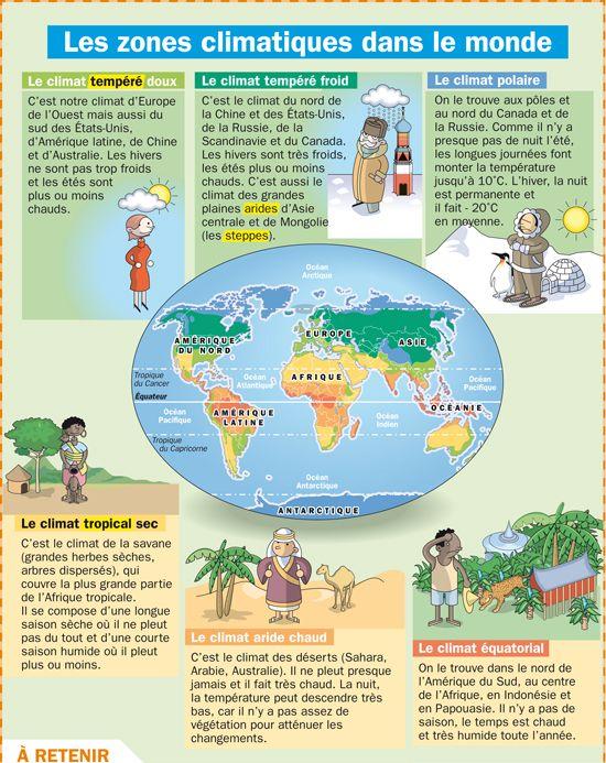 les-zones-climatiques-dans-le-monde