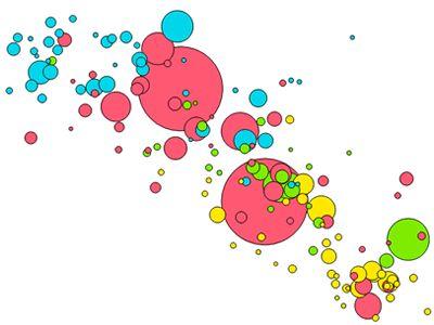 Gapminder Tools