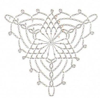 Dibujo esquema para hacer triangulo crochet de barefoot sandals o pies descalzos
