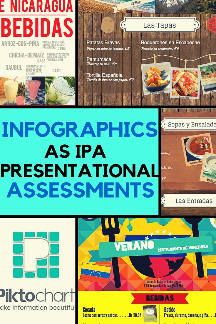 Spanish comida food menu project makes an fun and engaging presentational assessement that incorporates research, authentic resources, culture, and ed tech skills.   Spanish with Sra. Shaw: Infographics as Presentational Assessments