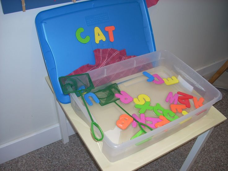 Fish out the letters to form sight words. maybe have a stack of cards for students to know which letters they're fishing for