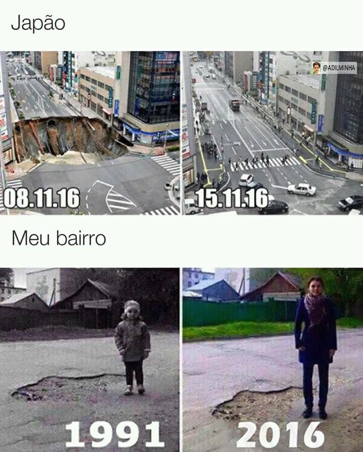 Isso é o Brasil