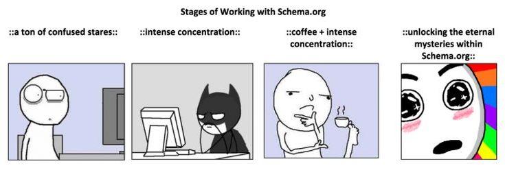 Unlocking Hidden Gems Within Schema.org