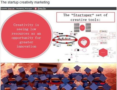 """The Startupper Set of Creative Tools """"Creativity is seeing low resources as an opportunity for greater innovation."""" - By Camélia Cherrah (MSc in Marketing & Creativity Class of 2014)"""
