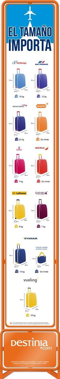 Lufthansa, Emirates, Vueling...Cada aerolínea tiene sus pesos y medidas para el equipaje de mano. ¡Escoge la maleta adecuada si no quieres quedarte en tierra!