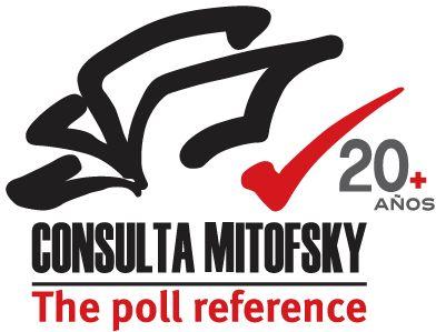 Participa en la CONSULTA MITOFSKY - Panel Rumbo a Elecciones Presidenciales 2018 en México - Para mexicanos de 18 años o más.  Nos faltan más representantes de personas de 50 años o más.  Responde la consulta.  La democracia incluye este tipo de sondeos. Construyamos democracia.  En México sí podremos!