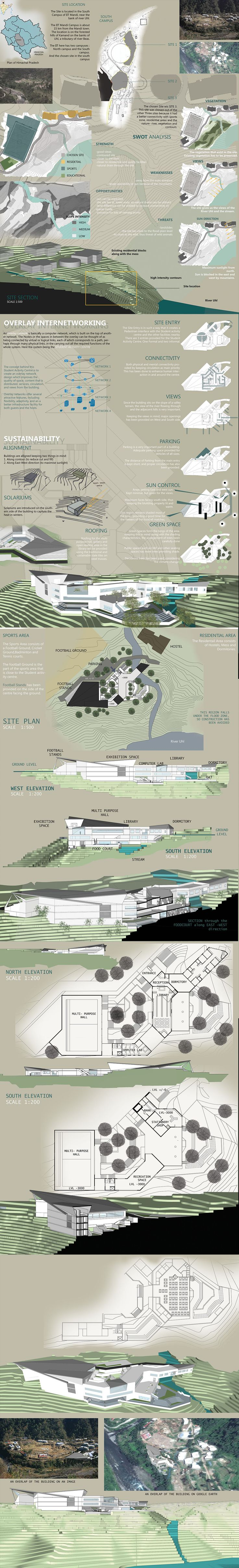 Student Activity Center - IIT Mandi, Sem V A. . Architecture design sheet                                                                                                                                                                                 More