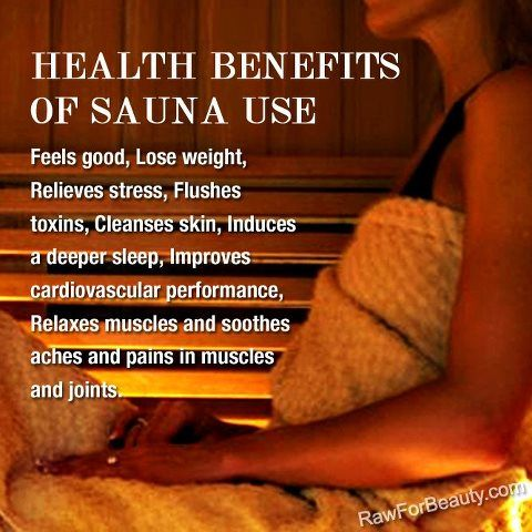 Health Benefits of Sauna Use.