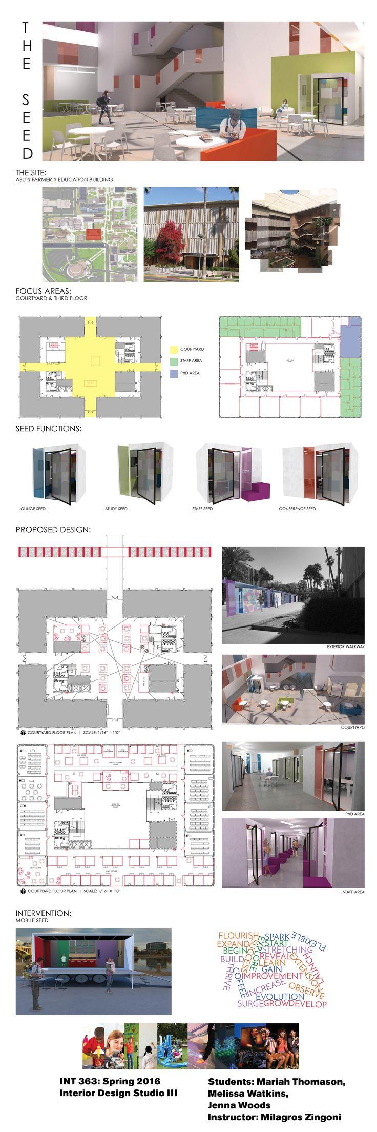 Nau Interior Design Degree Progression Plan