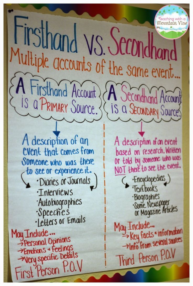 Analyzing Firsthand and Secondhand Accounts Teaching With