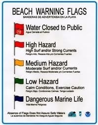 Warning Flags