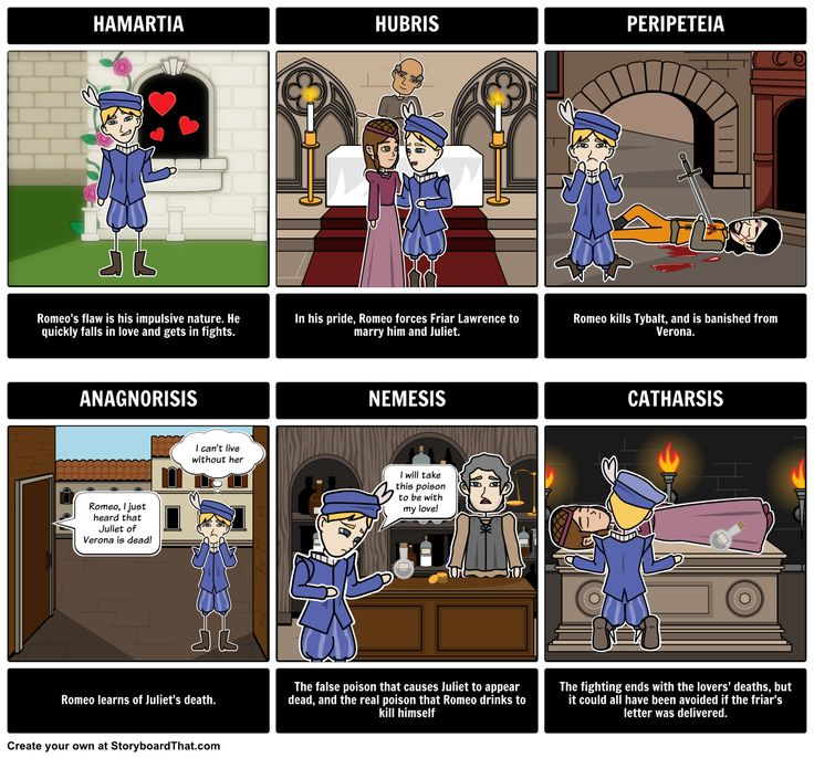 The Tragedy of Romeo and Juliet - Tragic Hero: Romeo = Tragic Hero. We explain why using this storyboard created with Storyboard That!