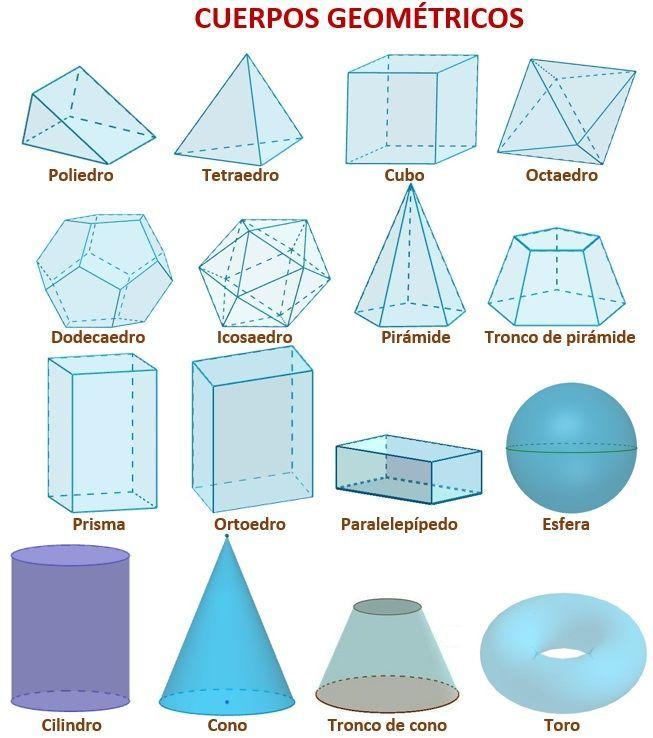 Dibujo De Los Cuerpos Geometricos Cuerpos Geometricos Para Armar Imagenes De Cuerpos Geometricos Figuras Y Cuerpos Geometricos